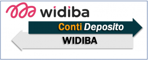 Conto deposito Widiba: apertura, costi ed opinioni | BanksAbout