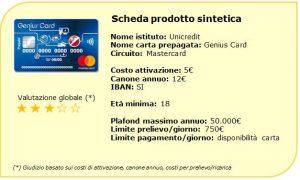scheda sintetica Genius Card
